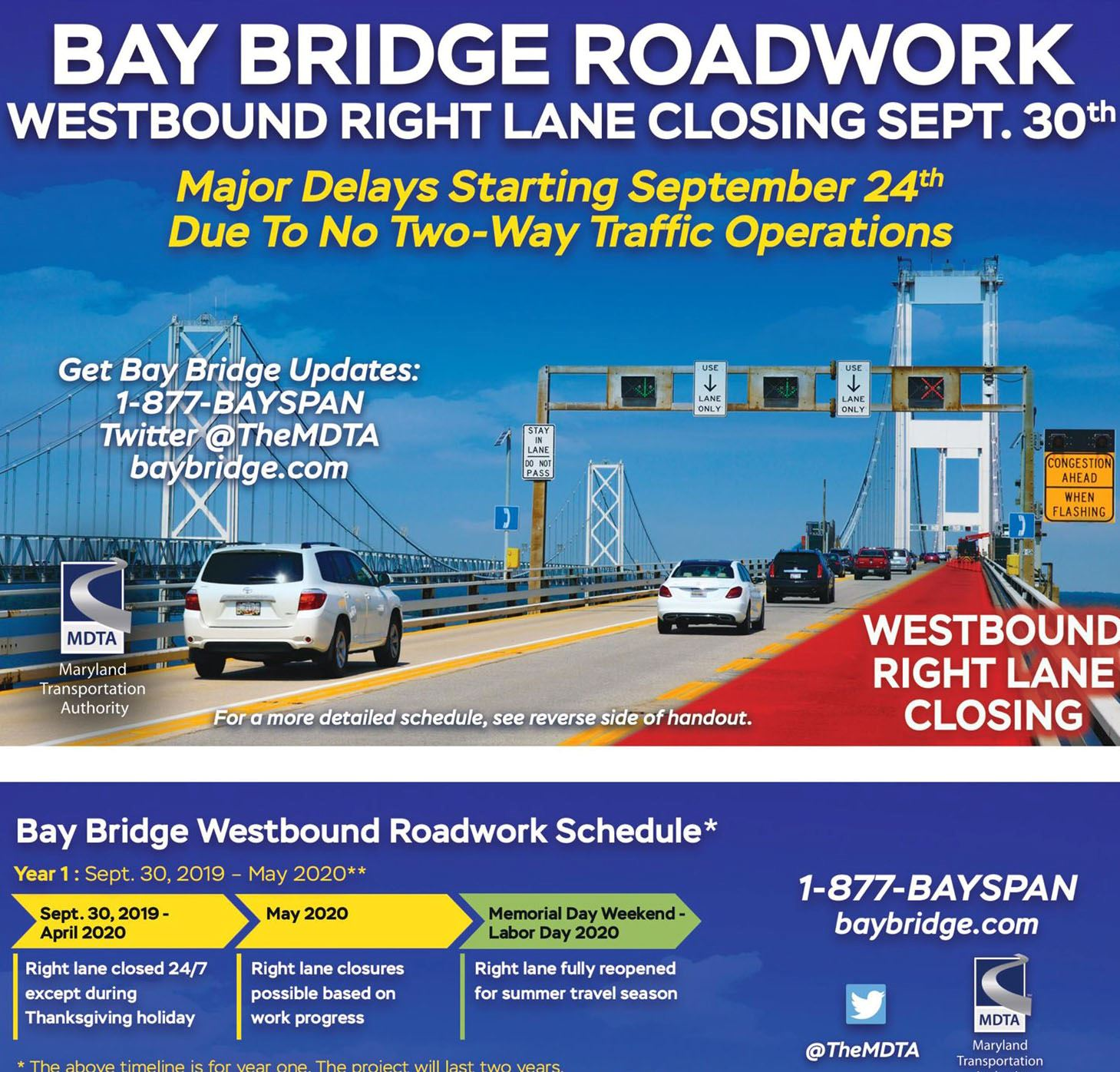 Bay Bridge Roadwork WB R Lane Closing Major Delays SPOTLIGHT