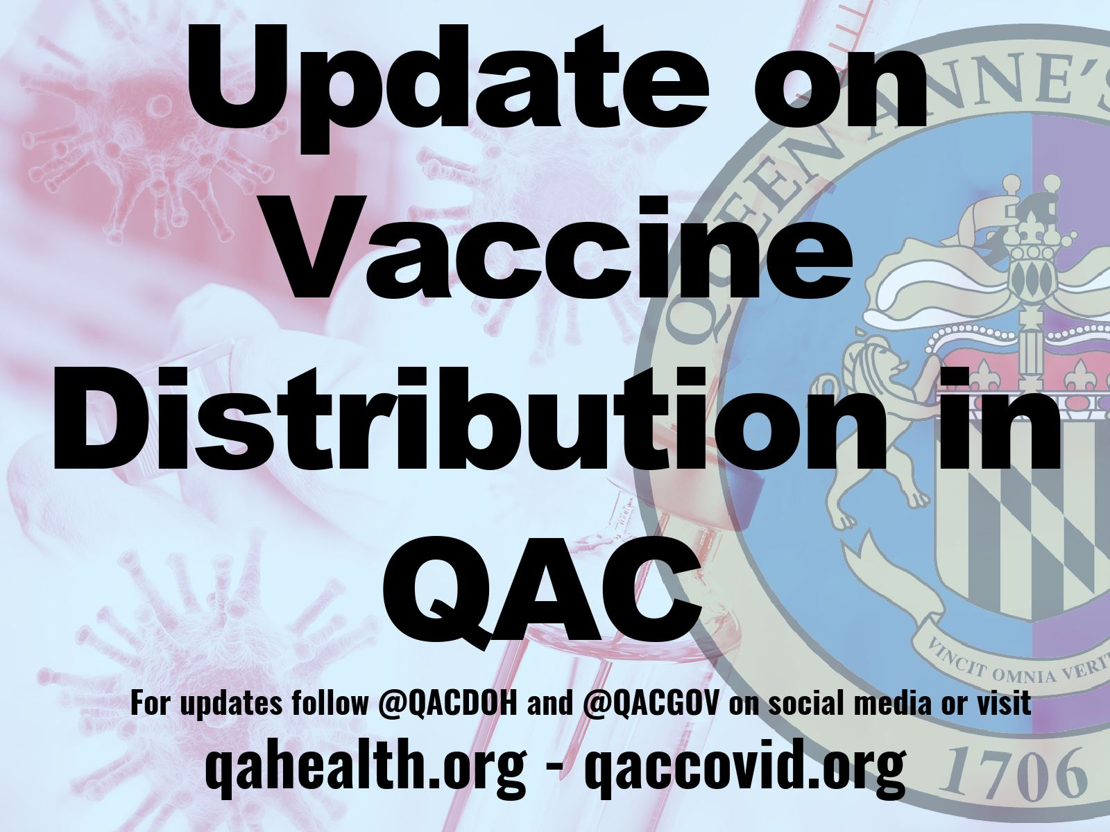 Update on Vaccine Distribution
