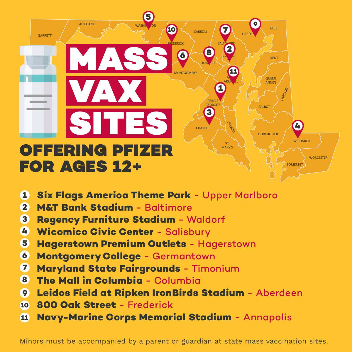 12 plus at Mass Vax