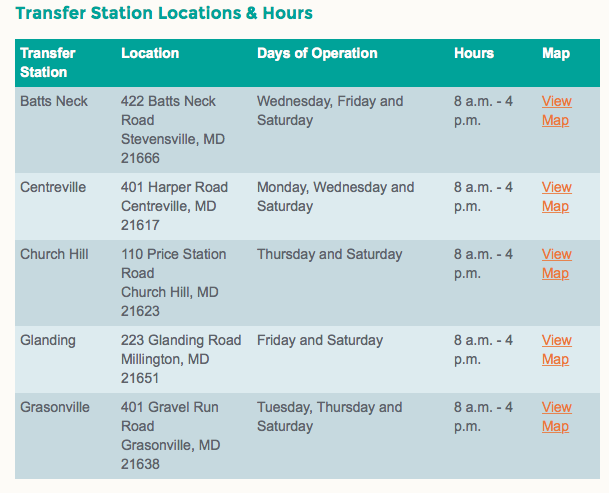 Transfer Station Hours